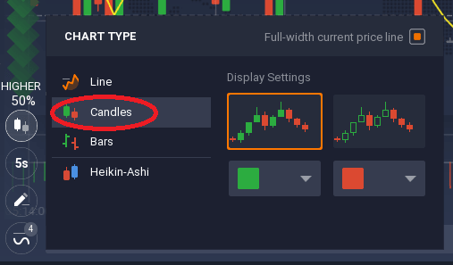 chart type to candlesticks