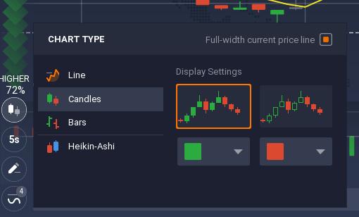 iq option chart types
